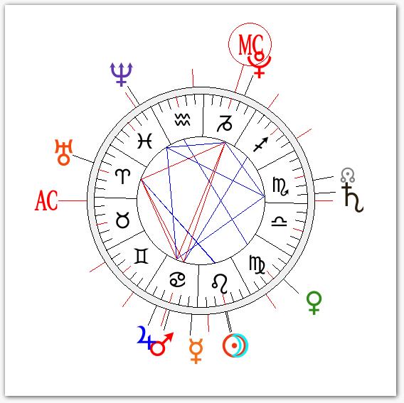 nouvelle-lune-6-8-2013 merci à Astrologie-horoscope.fr