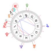 Thème de la nouvelle lune