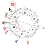 Nouvelle Lune du 13-12-2012 par Astrologie-horoscope.eu