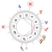 Nouvelle lune du 11 01 2013