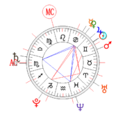 Nouvelle lune du 8 juin 2013