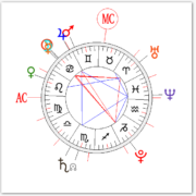 Nouvelle lune en cancer du 8 juillet 2013 crédit : astrologie-horoscope.eu